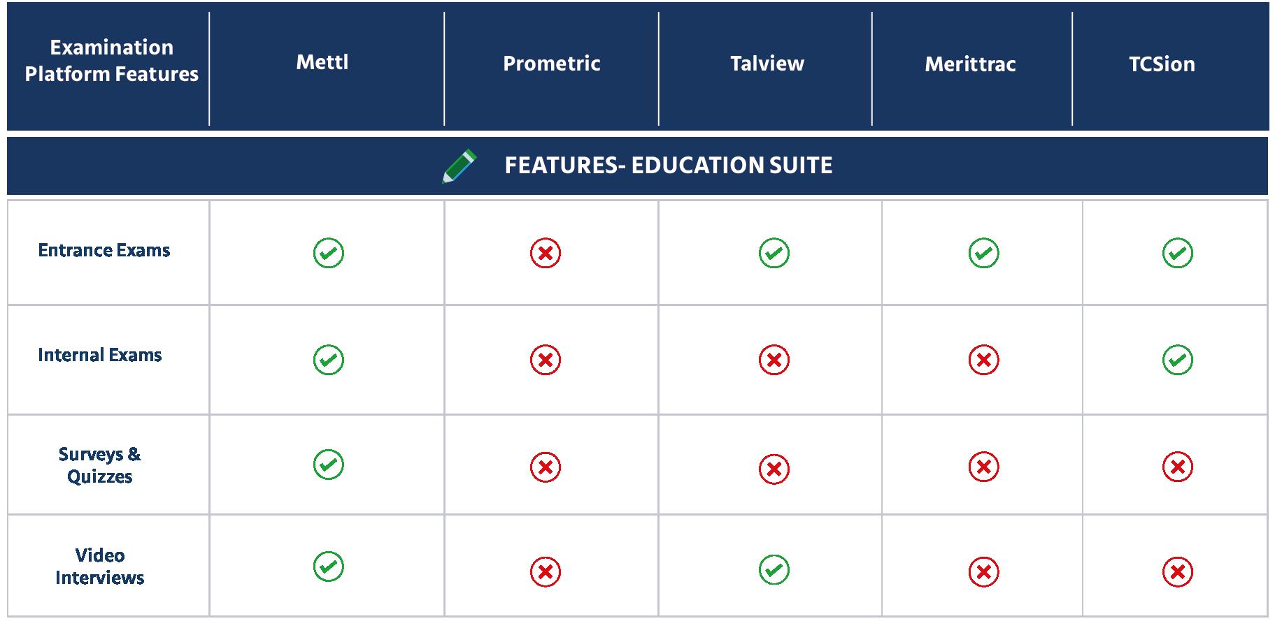 Features-Education Suite