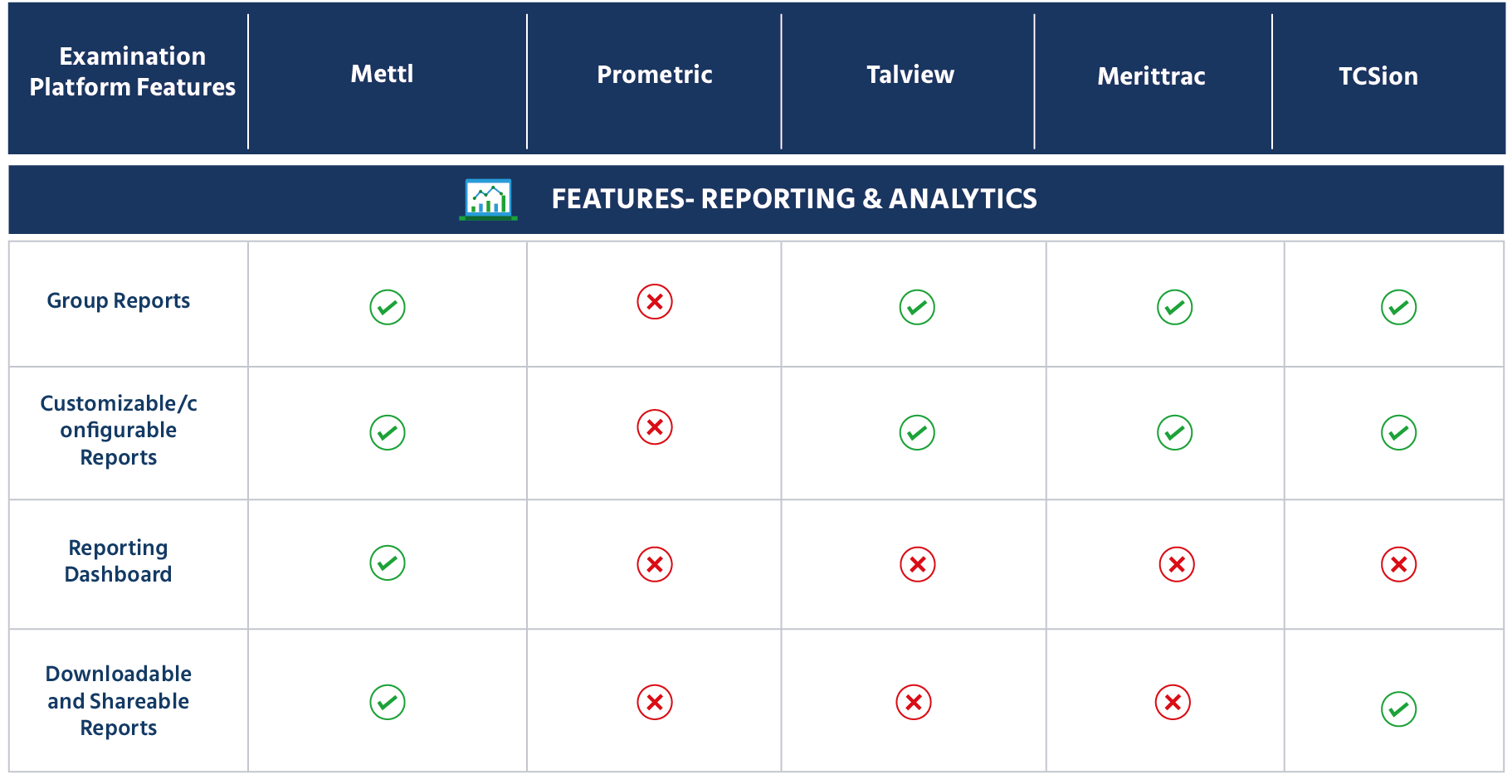 Features Reporting & Analytics