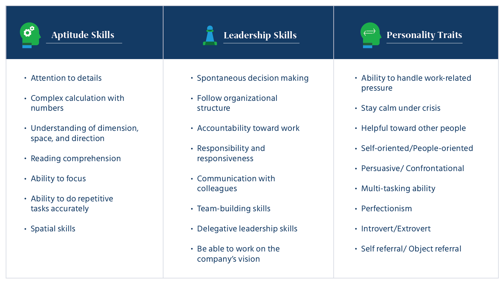 specific skills that psychometric tests reveal