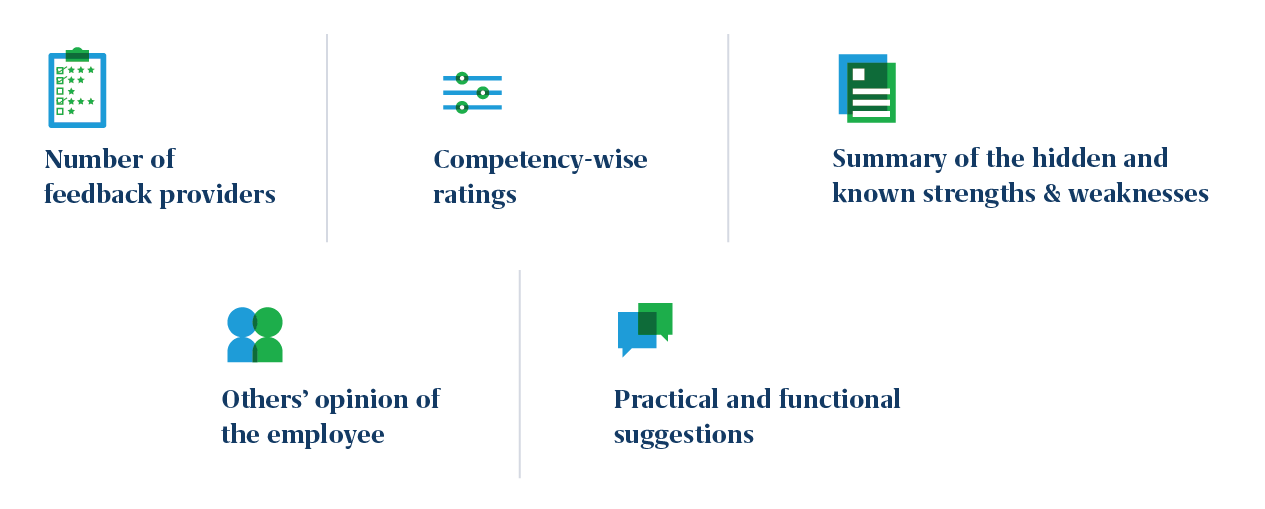 features of a comprehensive report