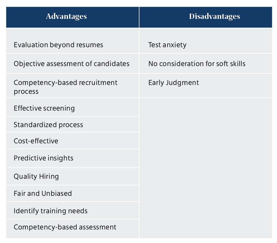 Advantages and Disadvantages of Aptitude Tests