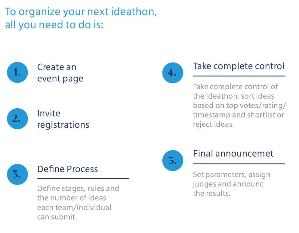 To organize your next ideathon, all you need to do