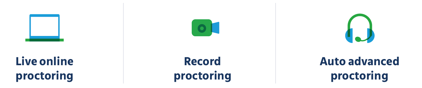 Types of online remote proctoring solutions