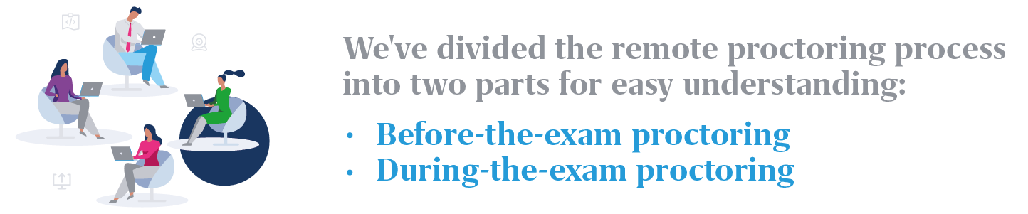 divided the remote proctoring process into two parts
