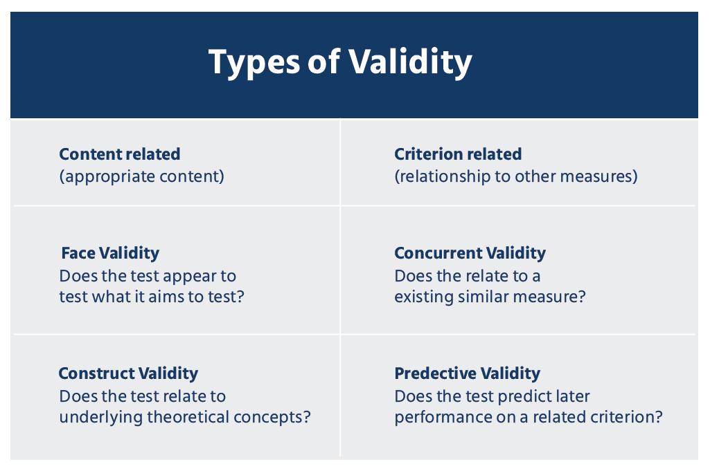 Types_of_validity
