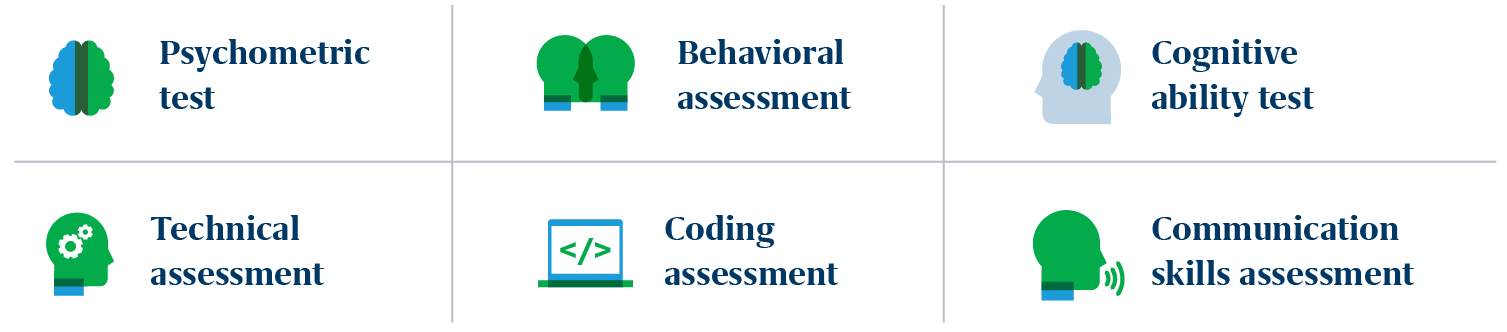Types of talent assessments