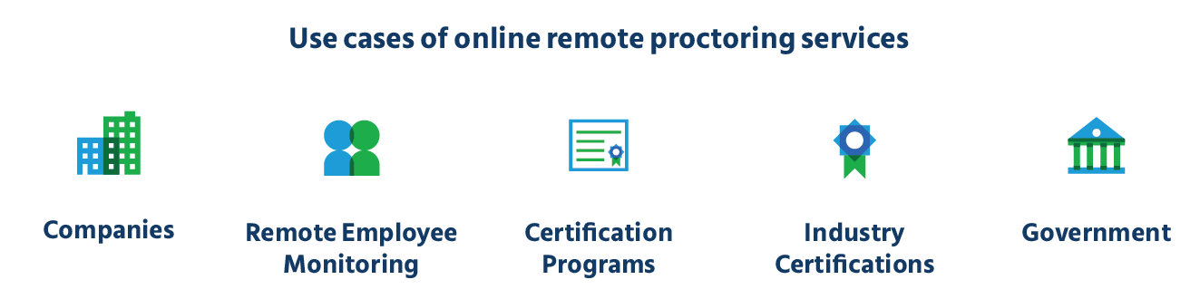 Use case of online remote proctoring services