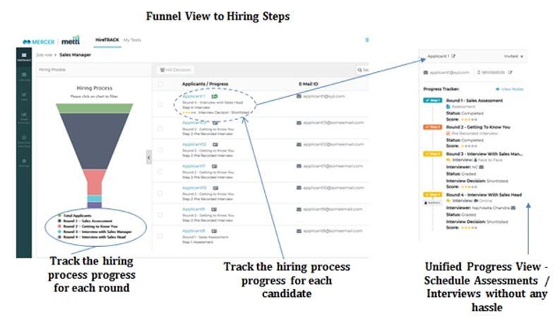 a hiring funnel view of Mercer | Mettl assessment platform