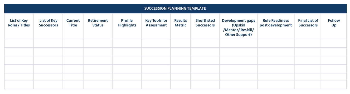 Succession Planning tools and Template
