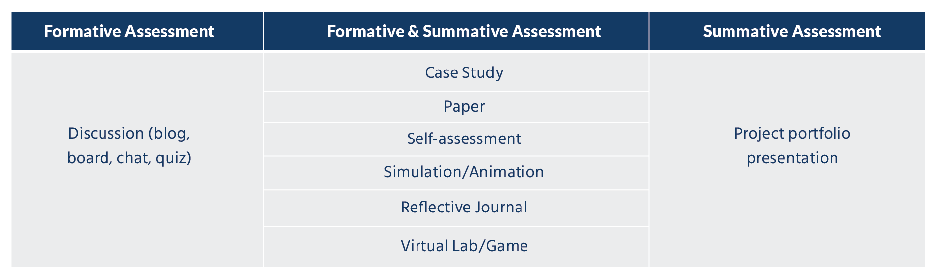 formative_assessment
