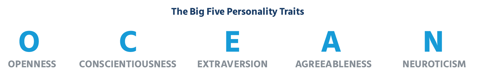 big_five_personality_traits
