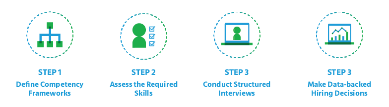 Steps_to_Building_an_Effective_Recruitment_Strategy_recruitment_process_strategy