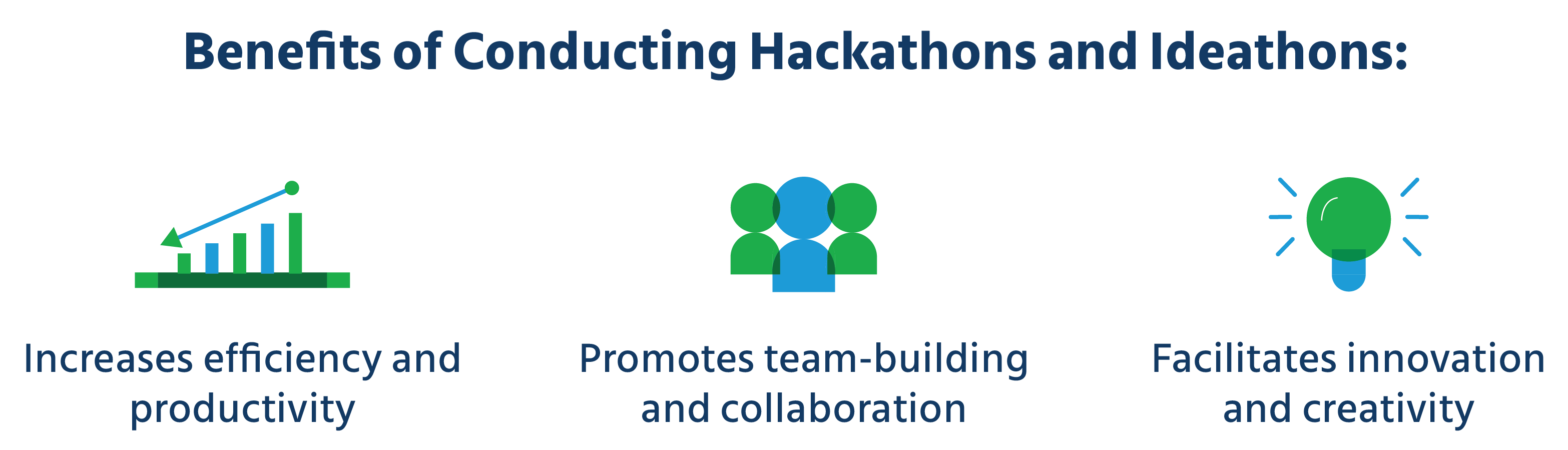 Benefits_of_Conducting_Hackathons_and_Ideathons_online_employee_certification_software