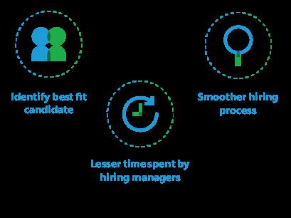Benefits_of_Using_Modern_Hiring_Methods_recruitment_process_strategy