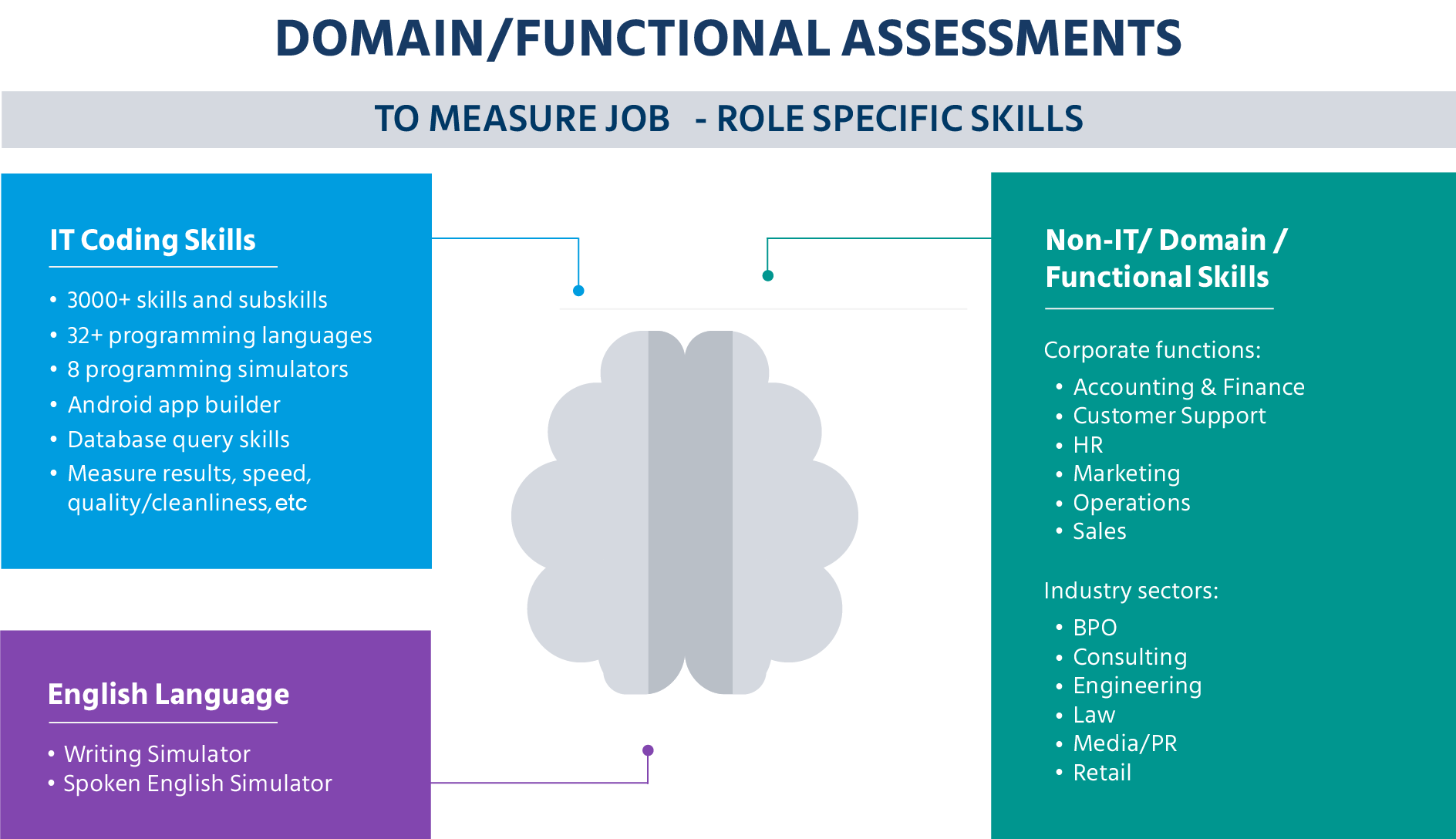 Domain_Functional_Assessment