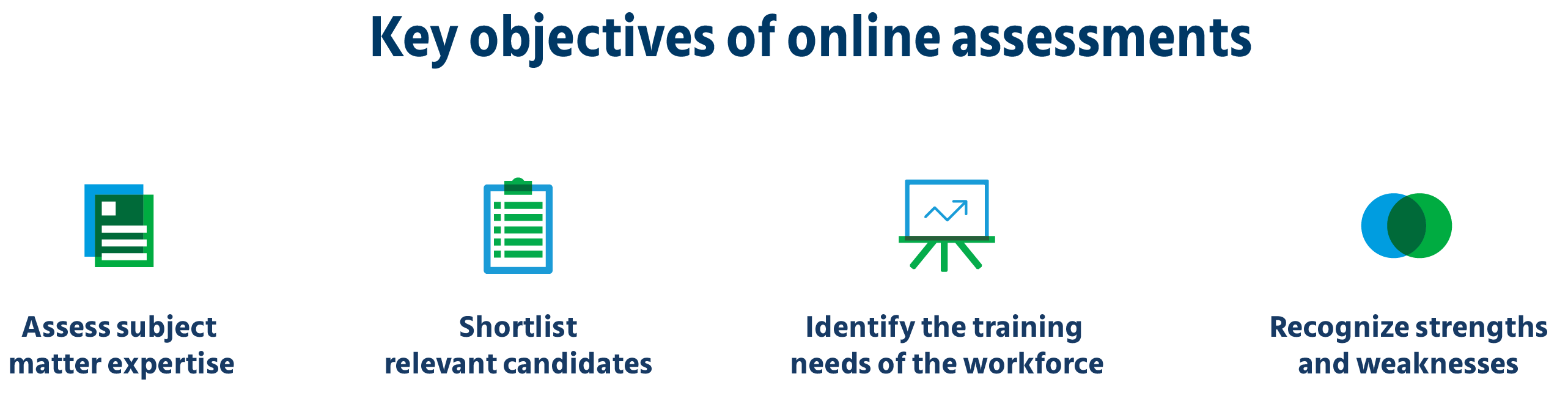 key_objectives_of_online_assessments