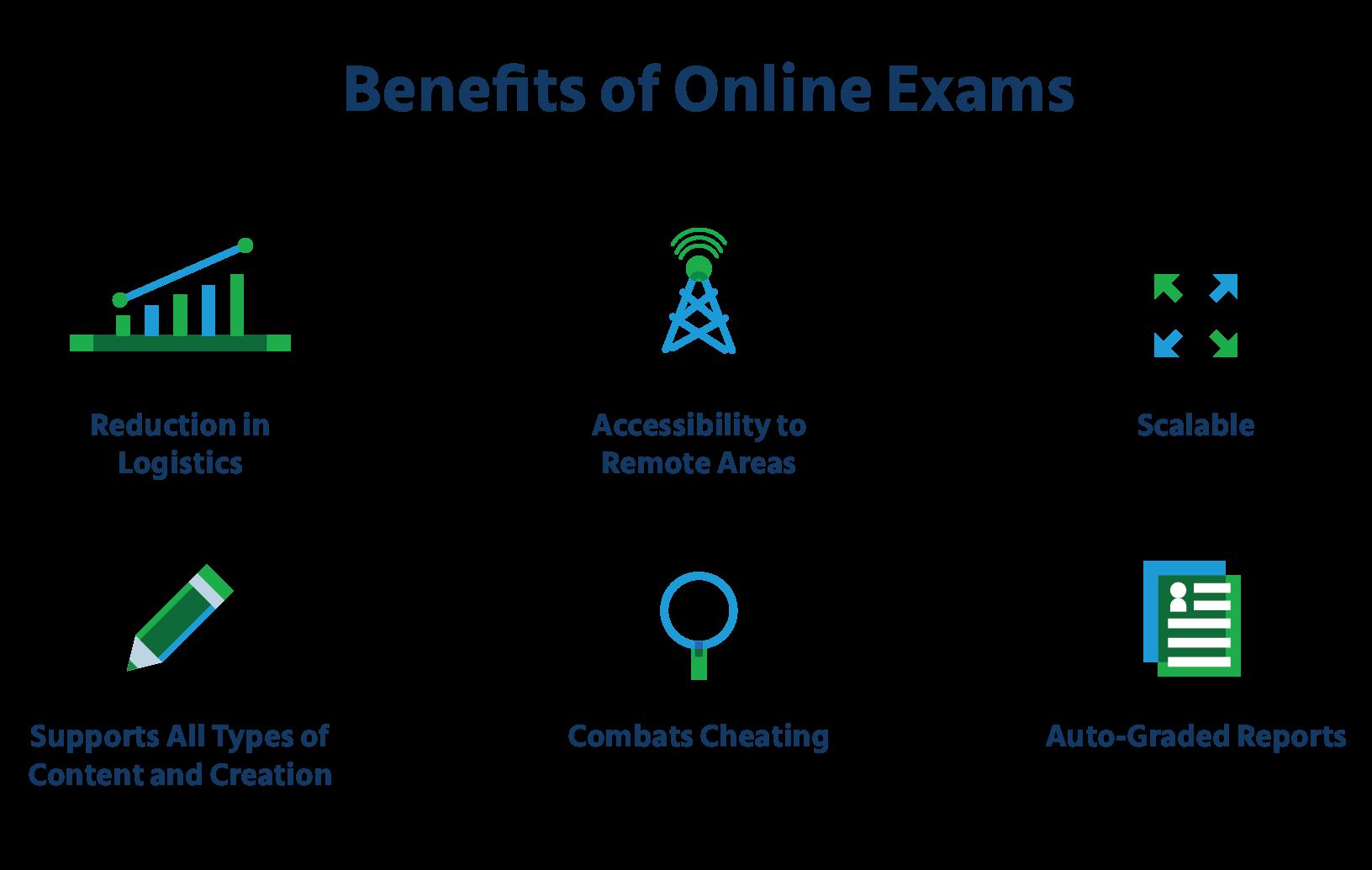online_examination_revolutionizing_education_benefits_of_online_examination