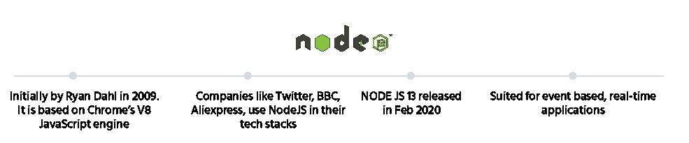 NODE_JS_Points_backend_development