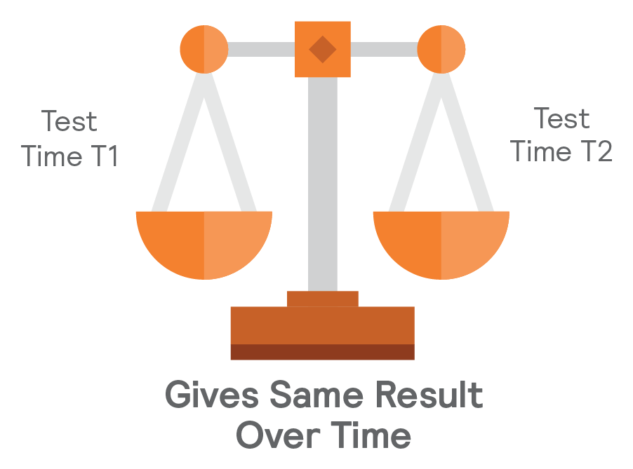 0_TEST-RETEST RELIABILITY