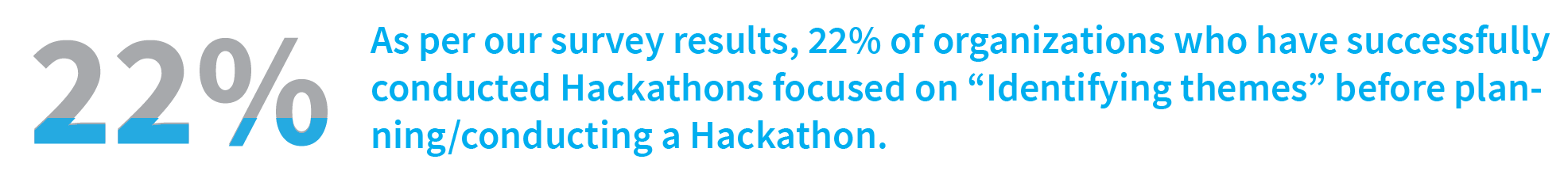 identifying themes in hackathon stats