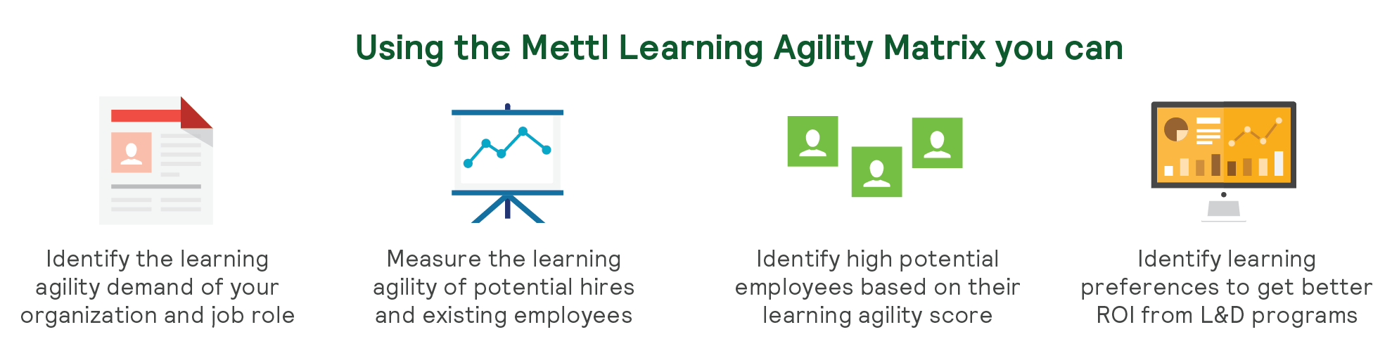 mettl_learning_agility_matrix_how_to_recruit_the_top_talent