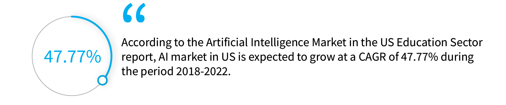 ARTIFICIAL intelligence REPORT FACTS