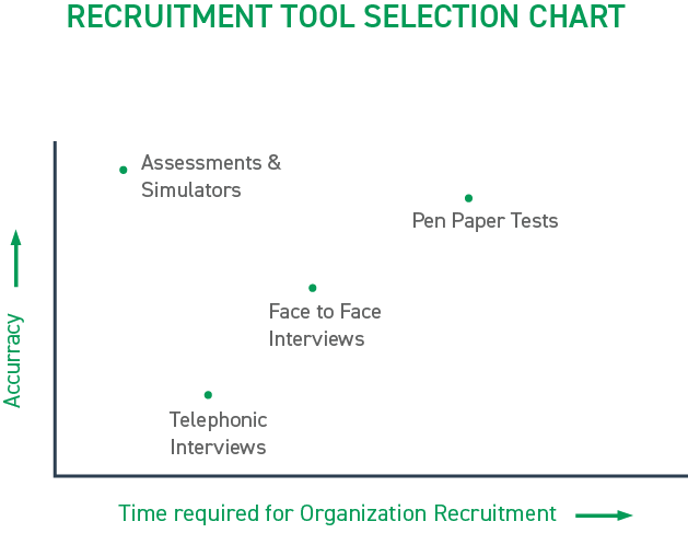 challenges_faced_by_tech_recruiters_in_startups_and_big_giants_Recruitment_Tool_Selection