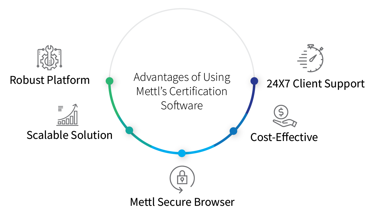 Advantages_of_using_Mettl's_certification_software_how_technology_can_scale_your_certification_program