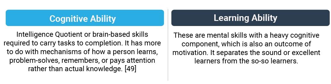 comparison-cognitive-vs-learning-ability