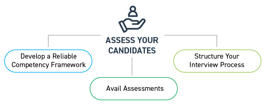 Assess_your_candidate_in_hiring
