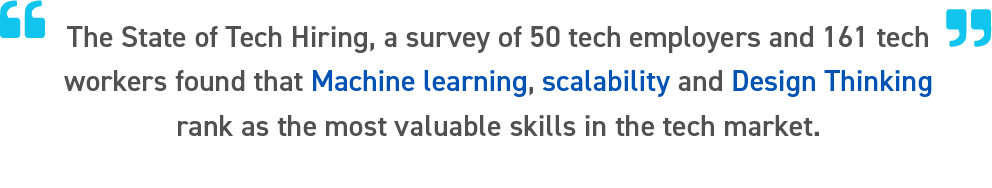 State of tech hiring survey - 5 Tech Skills Every Recruiter is Looking For