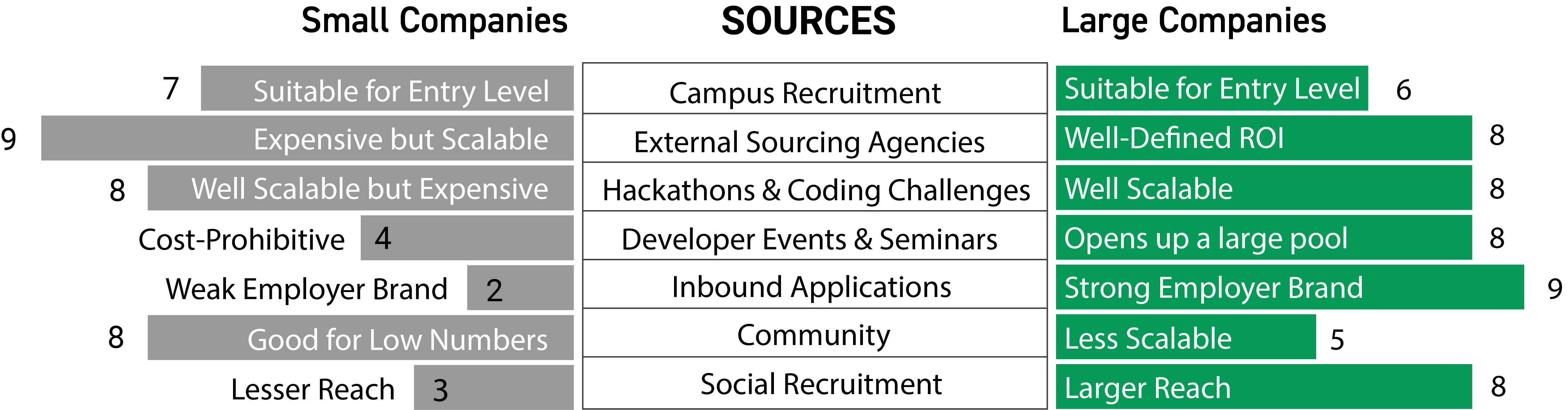 challenges_faced_by_tech_recruiters_in_startups_and_big_giants_the_Solution