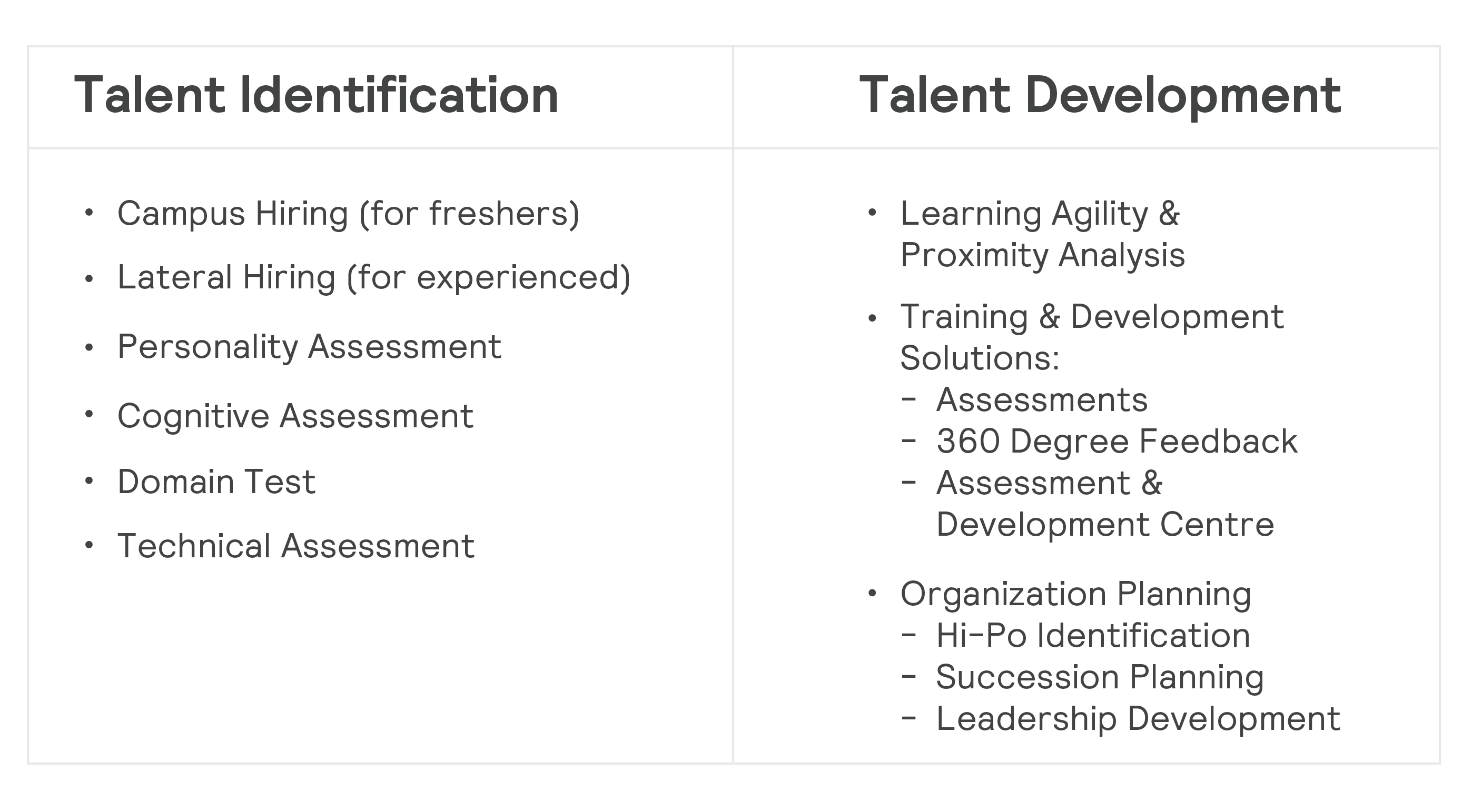 how_can_companies_leverage_modern_tools_in_their_journey_to_saudization_Talent_identification_Talent_Development