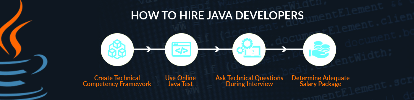how_to_hire_java_developer