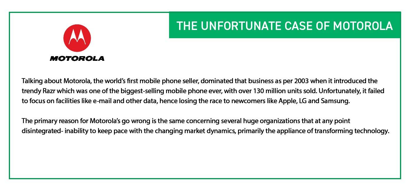 Unfortunate case of Motorola - Organizational Planning