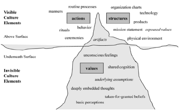 Science_behind_Psychometric_Tests_Iceberg_model_how_psychometric_tests_works