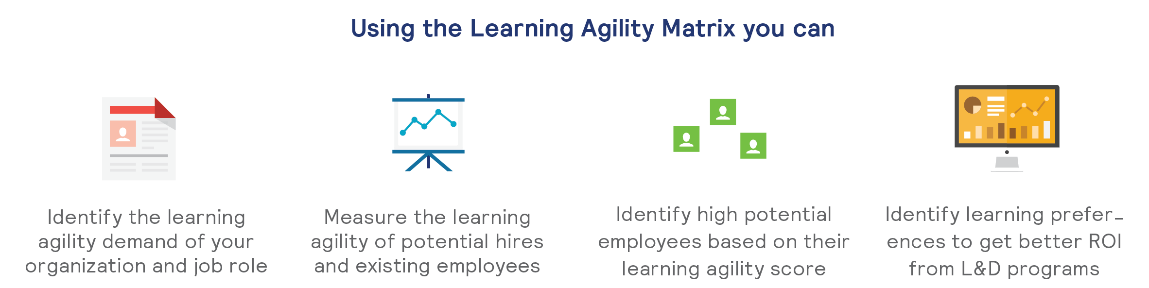 how_can_companies_leverage_modern_tools_in_their_journey_to_saudization_Measuring_Learning_Agility_The_Ability