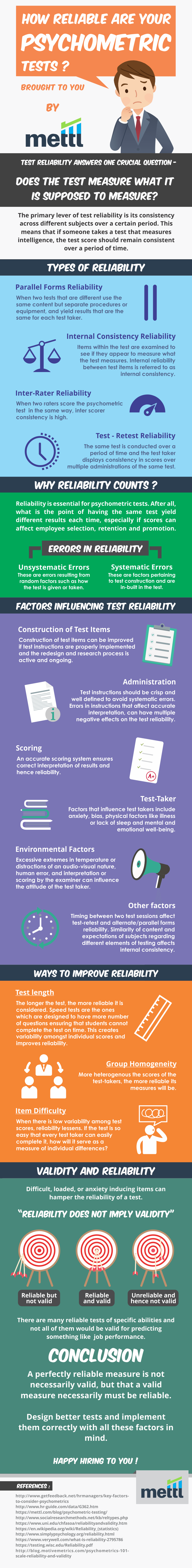 Mettl Infographic - How reliable are your psychometric tests