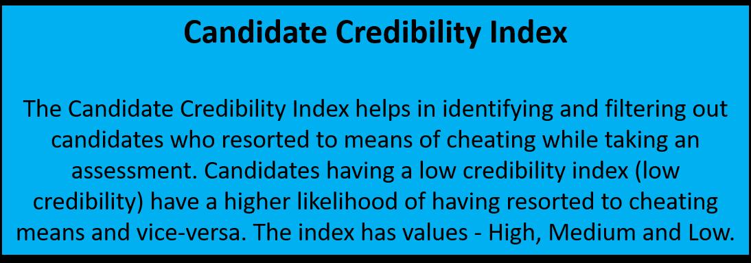 Mettl Candidate credibility index remote proctoring mettlproctorplus
