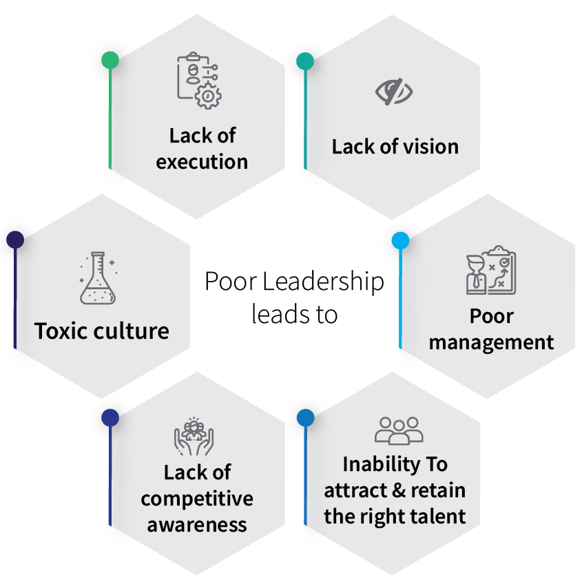 how_bright_personality_traits_shaped_5_extraordinary_leaders_Poor_leadership