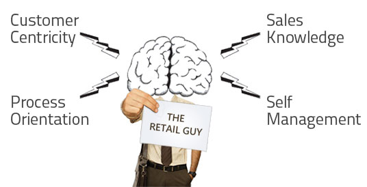 Desirable traits of the right retail guy