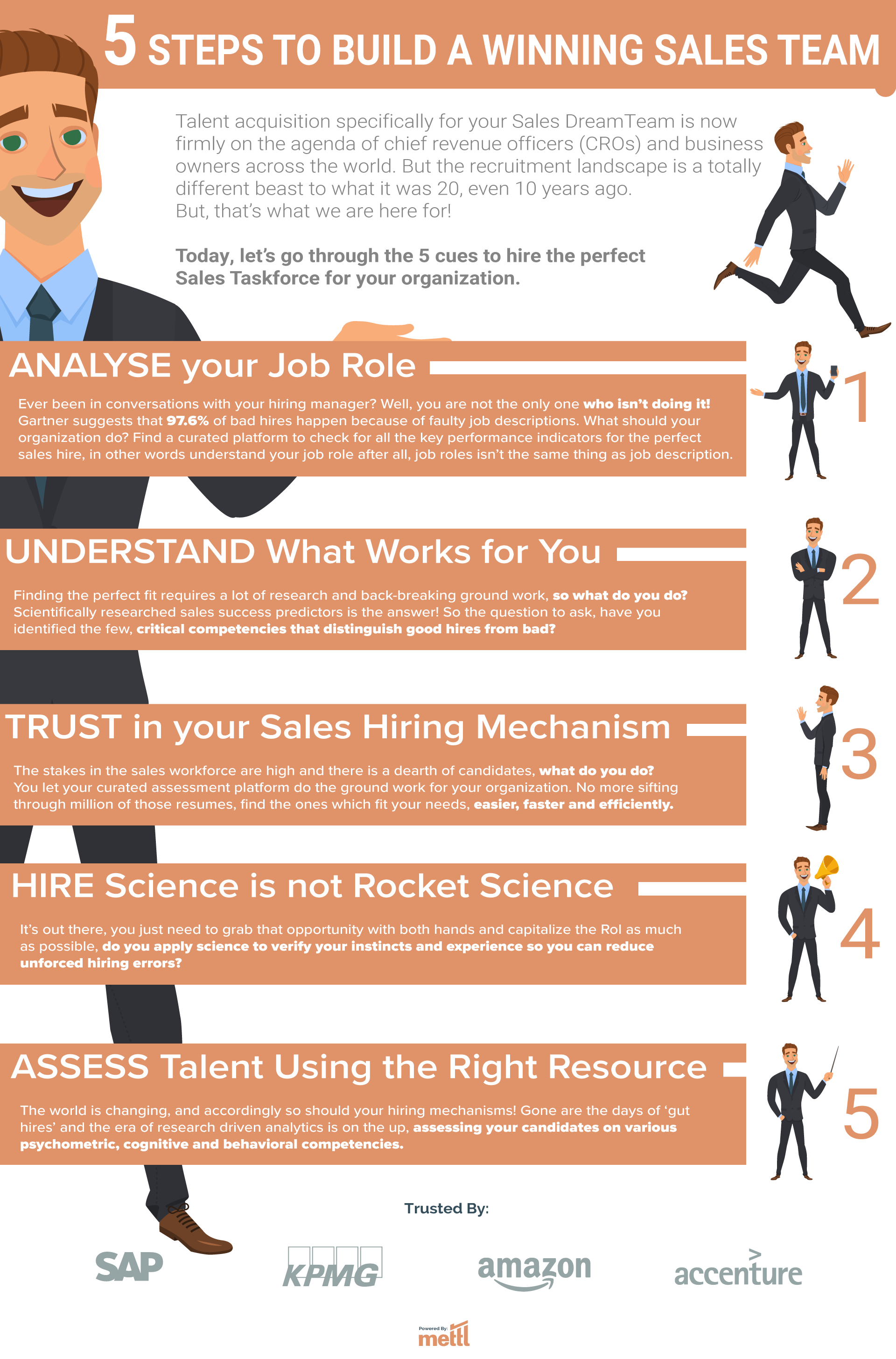 5 Steps to hire a Sales Team - Analyze, Understand, Trust, Hire, Assess - Sales Recruitment