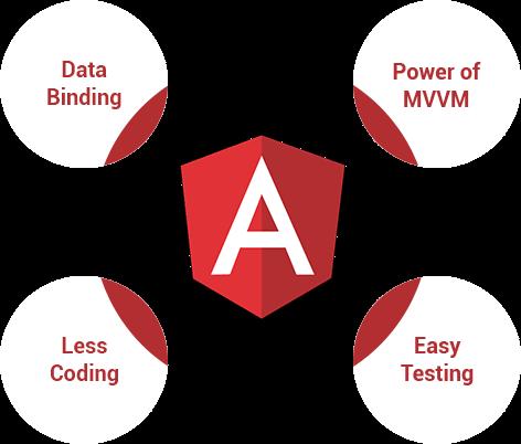 angularjs_developer_Jquery_Recruitment_Hiring_mettl_how_you_find_angularjs_developers