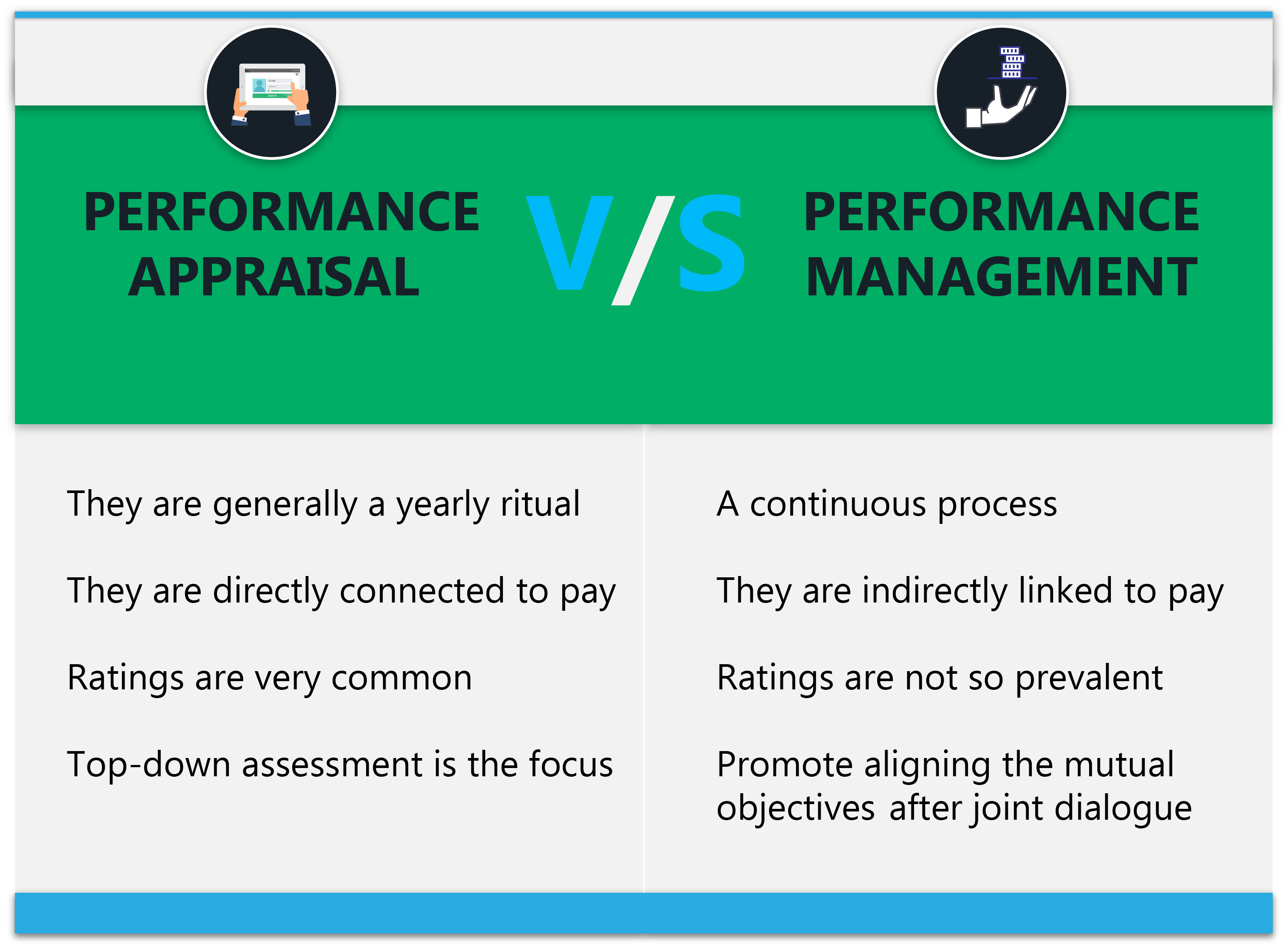 difference_between_performance_management_and_performance_appraisal_a_step_by_step_guide_to_establish_a_concrete_performance_management_process