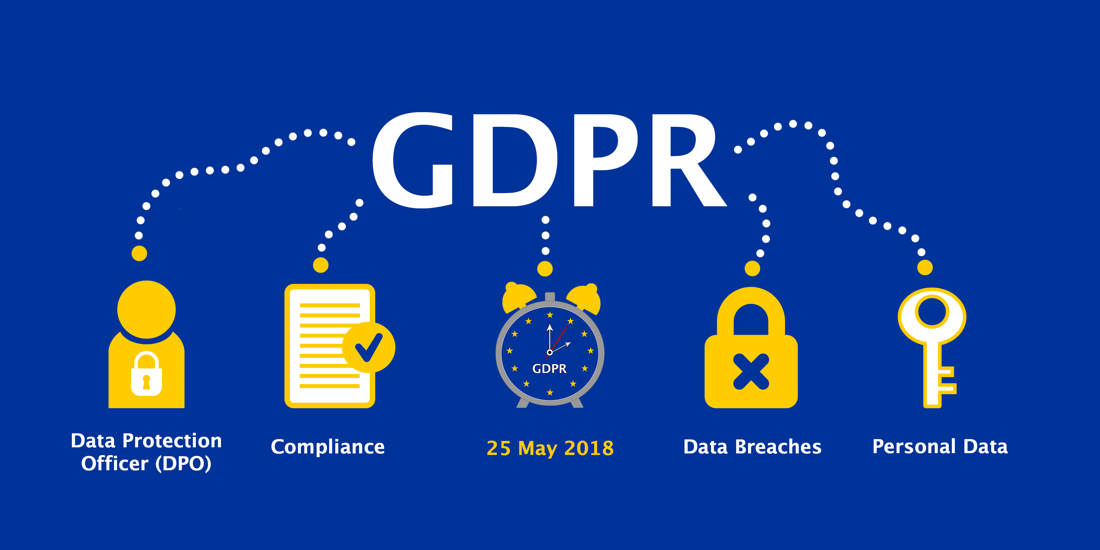 gdpr_how_hr_teams_can_ensure_full_compliance_to_gdpr_regulations