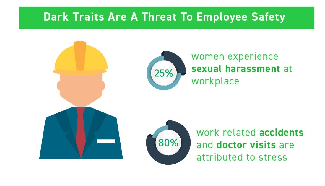 Dark_Traits_are_a_threat_to_employee_safety_dark_traits_bad_hires