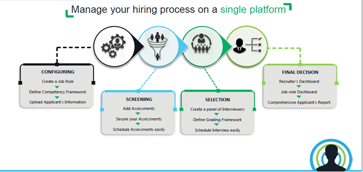 Manage_your_hiring_process_on_a_single_platform_overcome_your_hiring_woes_with_technology_driven_structured_hiring
