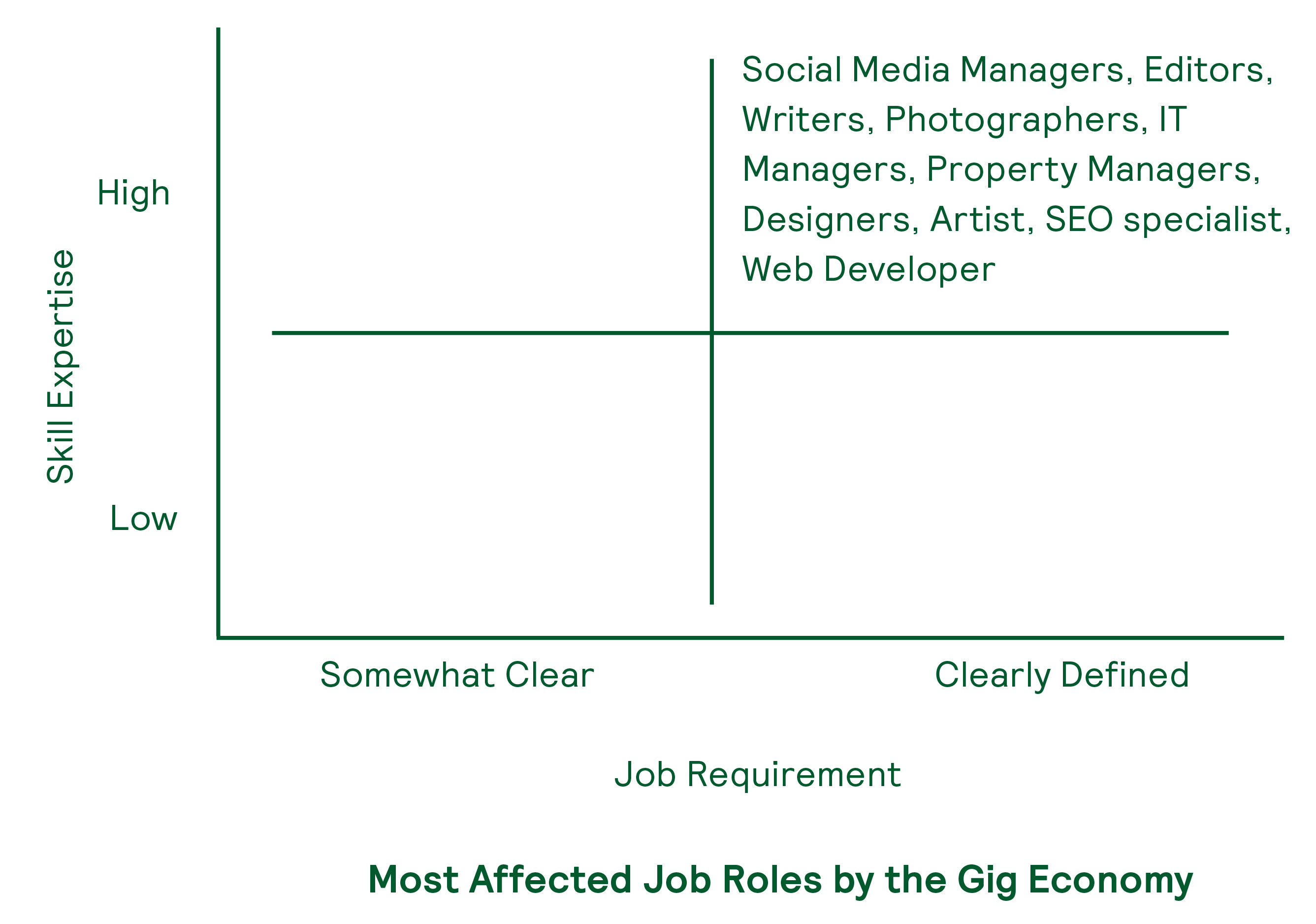 most_affected_job_roles_by_the_gig_economy_how_are_organizations_gearing_up_for_the_gig_economy