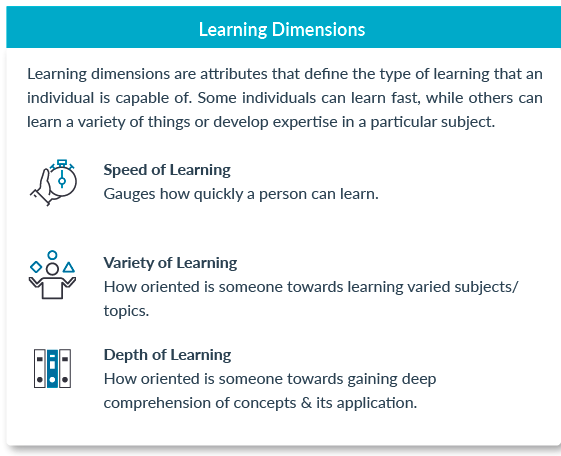 Learning Dimensions