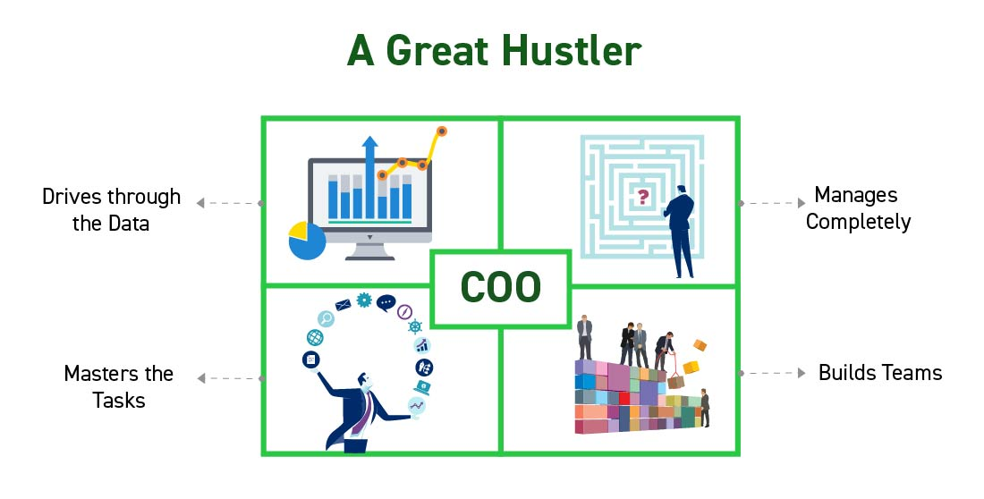 What makes the COO special? - Hire core team in a startup